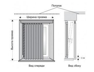 Вертикальные пластиковые жалюзи
