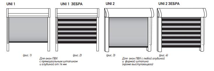 кассетные жалюзи на пластиковые окна