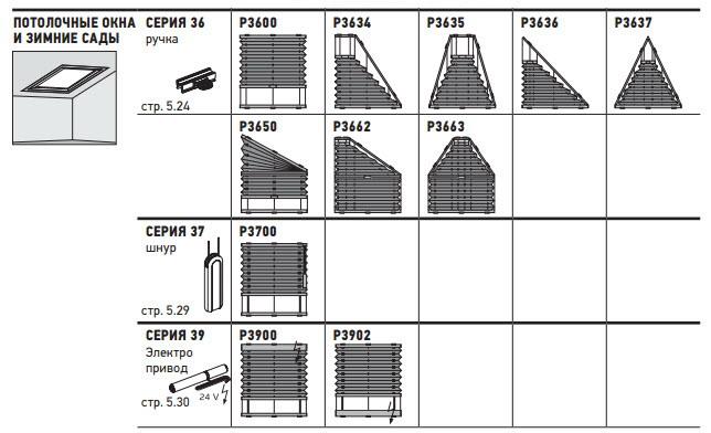 Модели для потолочных окон и зимних садов